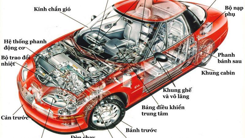 Top 10 đơn vị sửa chữa, bảo dưỡng xe ô tô uy tín